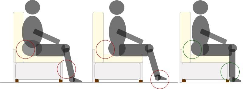 comment choisir le confort de son fauteuil relax guide d 39 achat. Black Bedroom Furniture Sets. Home Design Ideas